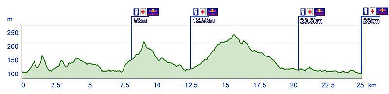 Vasaloppet China Worldloppet